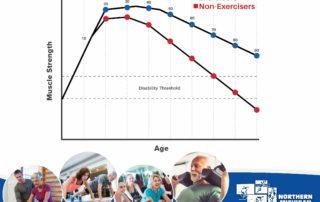 strength--vs-age.jpg